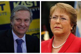 José Antonio Kast, Michelle Bachelet, Alto Comisionado Derechos Humanos, ONU
